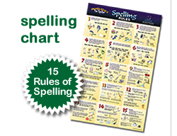 Spelling Chart from Phonics Alive